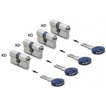 System klucza KD - Klucz indywidualny
