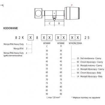 Wkładka elektroniczna Libra Smart Standard
